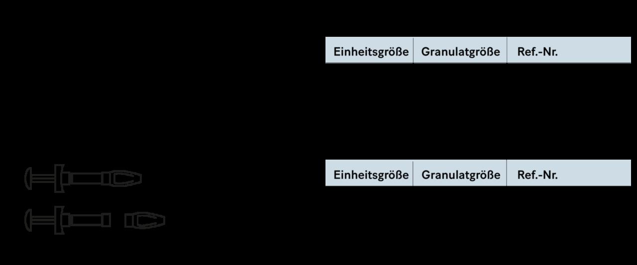 Bonalive_granules_Technische_daten_DE