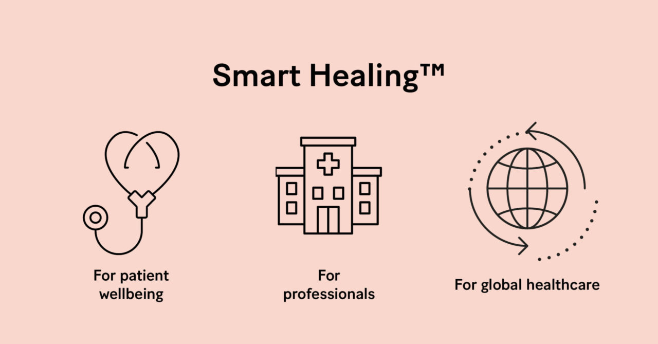 Smart Healing - Our Promise